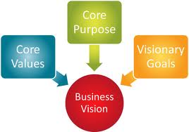 Business Vision 01